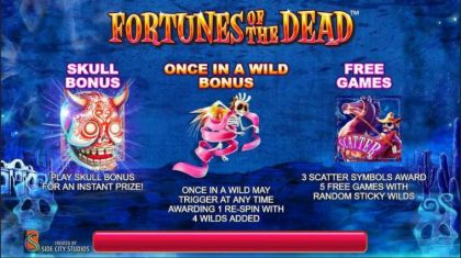 Info - Fortunes of the Dead-SideCity Mobile Slot Game